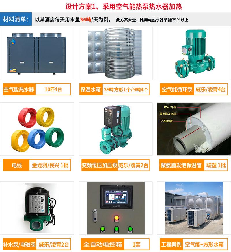 空气能热水器解决方案